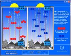zur Animation: Modellversuch zum Treibhauseffekt